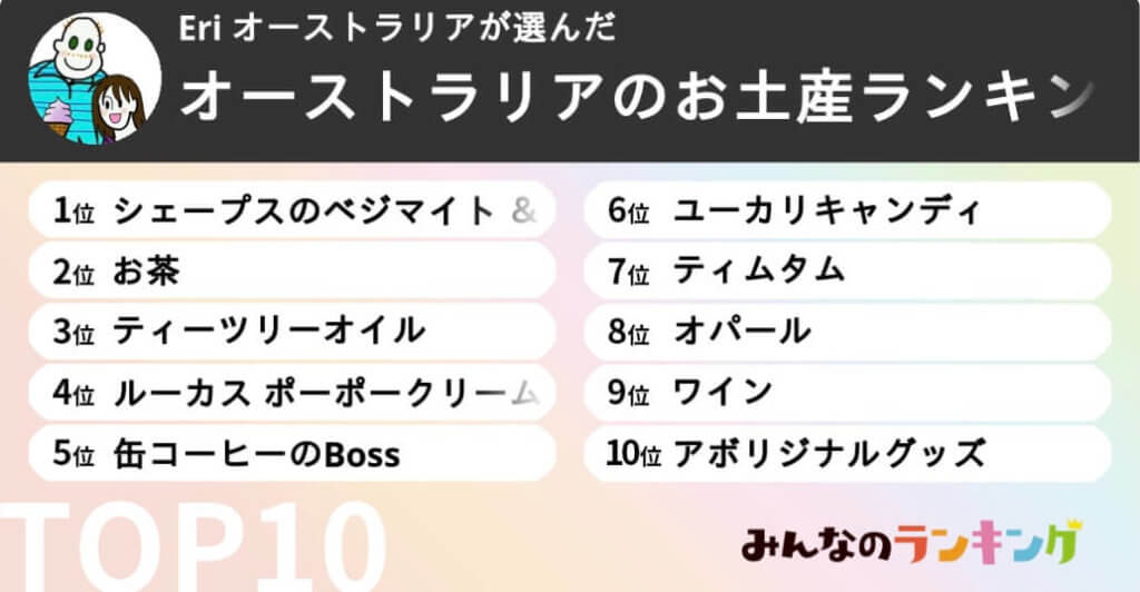 Minnano Ranking